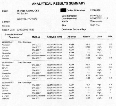 resultados-de-los-analisis.jpg