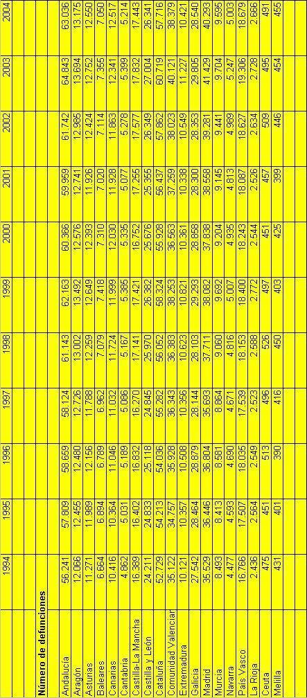 tabla-defunciones-vertical.jpg