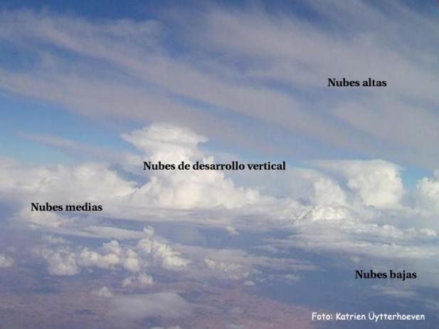 tipos-nubes.jpg